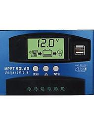 Solar Power Supplies