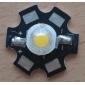 Ampoules LED