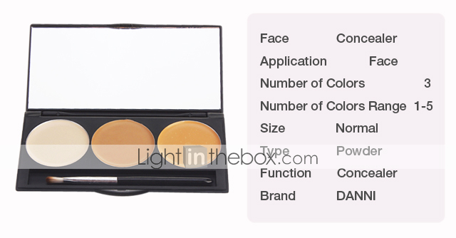 Corrective Colors Kit by Jane Iredale #10