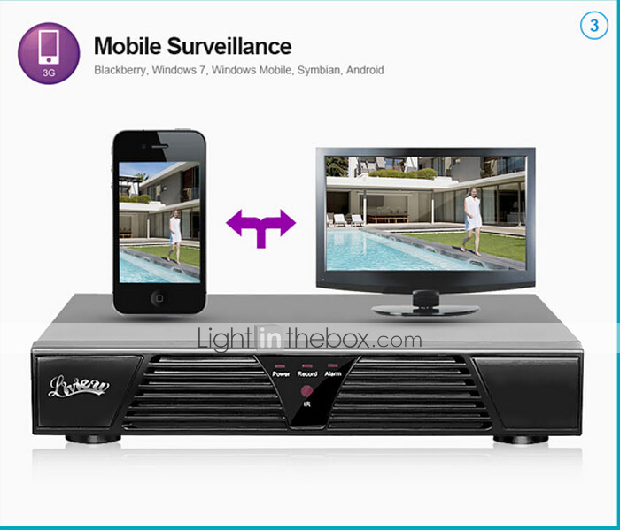 Liview® Full 960H 8CH DVR and Outdoor/Indoor 800 TVLine Camera