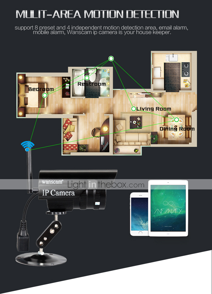 WANSCAM 1.0 MP Outdoor with Day NightDay Night Motion ...