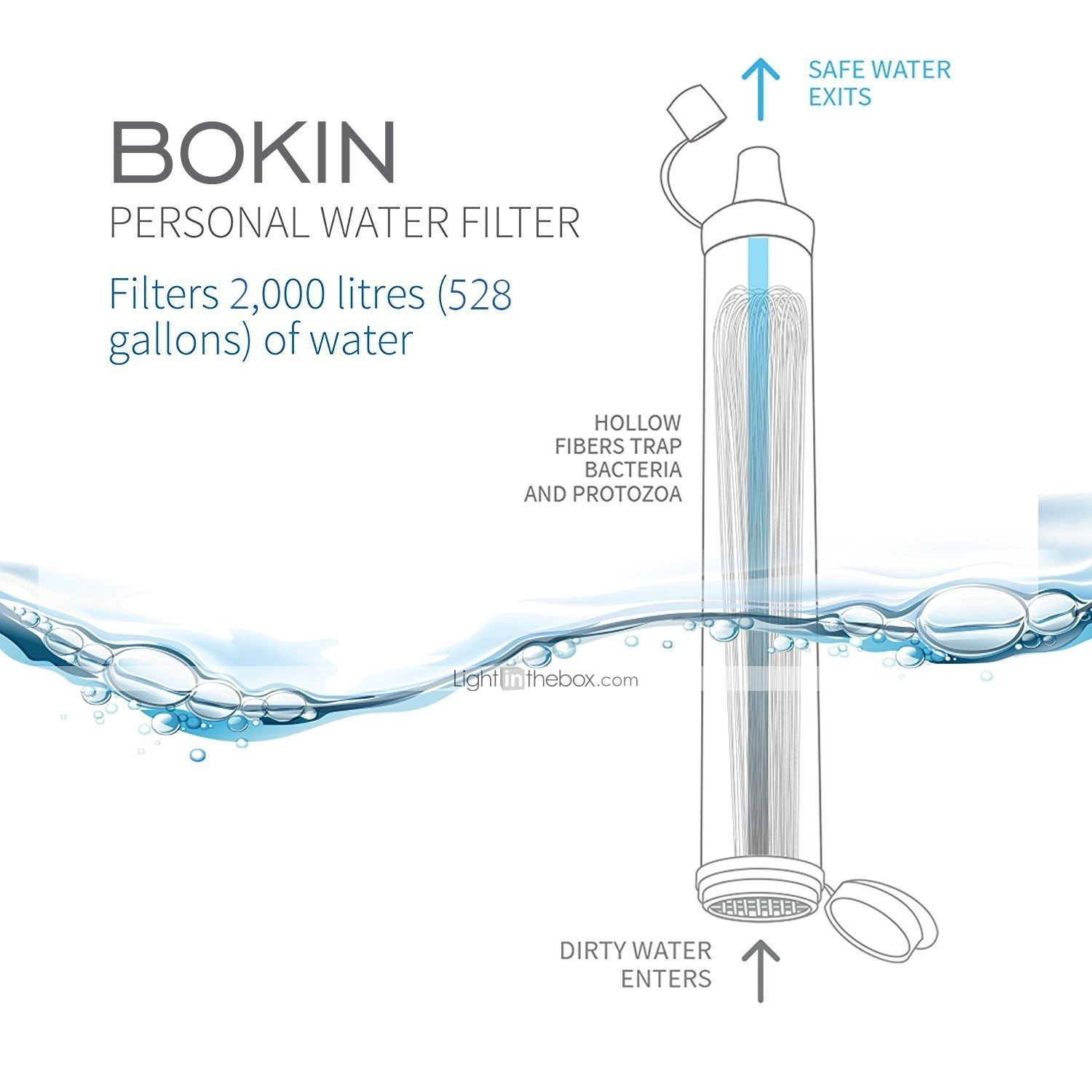 Portable Water Filters & Purifiers Portable Water Filter