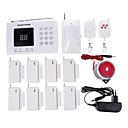 Χαμηλού Κόστους Αξεσουάρ Παιχνιδιών Smartphone-433 MHz 433 MHz ΤΗΛΕΦΩΝΟ Τηλέφωνο Συναγερμός Ήχος συναγερμού Συστήματα Home Alarm