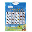 billiga Födelsedagsprodukter-barnets lärande diagram i engelska med ljud pedagogisk leksak