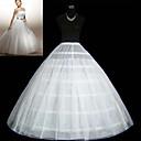 ราคาถูก เสื้อผ้าประวัติศาสตร์และวินเทจ-งานแต่งงาน โอกาสพิเศษ งานปาร์ตี้ / งานราตรี ซับใน Tulle ชายยาวระดับพื้น Ball Gown Slip คลาสสิกและถาวร กับ