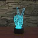 billiga Jul Nail Art-1 st 3D nattlampa Dekorativ LED