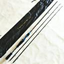 billiga Fiskehåvar-Kastspö 2.1 cm Kol Medium Lätt (ML) Kastfiske Färskvatten Fiske Generellt fiske