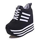 Χαμηλού Κόστους Ηχεία-Γυναικεία Αθλητικά Παπούτσια Πλατφόρμα / Creepers Κορδόνια Πανί Περπάτημα Άνοιξη / Φθινόπωρο / Χειμώνας Λευκό / Μαύρο / Κόκκινο / EU37