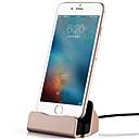 billiga Trådlösa laddare-Dockningsladdare / Laddningsskal USB-laddare USA-kontakt 1 USB-port 2.1 A för