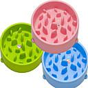 ราคาถูก ถ้วยใส่อาหารสุนัข-L แมว สุนัข เครื่องป้อนอาหารสัตว์ สัตว์เลี้ยง ชามและการให้อาหาร กันน้ำ Portable สองด้าน สีเขียว ฟ้า สีชมพู