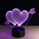 Χαμηλού Κόστους Μοντέλα και μοντέλα-1 τμχ 3D Nightlight Τηλεχειριστήριο / Αλλάζει Χρώμα / Μικρό Μέγεθος Καλλιτεχνικό / LED / Σύγχρονη Σύγχρονη