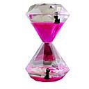 ราคาถูก วิทยาศาสตร์และชุดการสำรวจ-หุ่นทรงนาฬิกาทราย สนุก พลาสติก สำหรับเด็ก ทุกเพศ Toy ของขวัญ
