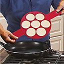 ราคาถูก อุปกรณ์เสริมสำหรับรถยนต์-ซิลิโคน แม่พิมพ์ DIY Gadget ครัวสร้างสรรค์ เครื่องมือเครื่องใช้ในครัว สำหรับเครื่องทำอาหาร
