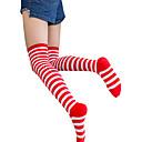 Χαμηλού Κόστους Περούκες Λολίτα-Σέξι Lolita Κάλτσες & Καλτσόν Μαύρο / Άσπρο Μαύρο / Κόκκινο Κόκκινο / Άσπρο Ριγέ Βαμβάκι Αξεσουάρ Lolita / Γοτθική Λολίτα / Κλασσική / Παραδοσιακή Lolita / Υψηλή Ελαστικότητα