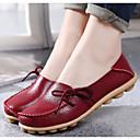 ราคาถูก รองเท้าแตะและรองเท้าโลฟเฟอร์สำหรับผู้หญิง-สำหรับผู้หญิง รองเท้าส้นเตี้ยทำมาจากหนังและรองเท้าสวมแบบไม่มีเชือก ส้นแบน ปลายกลม แน๊บป้า Leather ความสะดวกสบาย / นางระบำ ฤดูใบไม้ผลิ / ตก ฟ้า / สีชมพู / ไวน์ / EU39