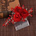 Χαμηλού Κόστους Αξεσουάρ κεφαλής για πάρτι-Κράμα Κομμάτια μαλλιών με Ψεύτικο Μαργαριτάρι 1pc Γάμου / Ειδική Περίσταση Headpiece