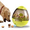 ราคาถูก ถ้วยใส่อาหารสุนัข-การฝึกสุนัข การให้อาหาร และ ปริมาณน้ำที่มีอยู่ ชามและขวดน้ำ เครื่องป้อนอาหารสัตว์ ง่าย Pet Friendly เคลื่อนที่ สุนัข แมว สัตว์เลี้ยง Trainer ลดความเครียด การออกแบบให้เข้ากับสภาพการทำงาน พลาสติก