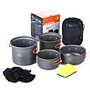 ราคาถูก อุปกรณ์ทำครัวในการตั้งแคมป์-Naturehike Camping Cookware Mess Kit Camping Pot ชุด 10pcs Portable สำหรับ 2 - 3 คน อลูมิเนียมอัลลอยด์ กลางแจ้ง แคมป์ปิ้ง & การปีนเขา Picnic BBQ 2 * หม้อพักแรม 1 * พลั่วไม้ไผ่ 3 * ชาม 1 * ทัพพีซุป 2
