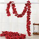 ราคาถูก ของประดับตกแต่งงานแต่งงาน-ดอกไม้ประดิษฐ์ 1 สาขา ความหรูหรา การแต่งงาน ดอกไม้ Hydrangeas ดอกไม้ประดับผนัง
