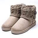 Χαμηλού Κόστους Γαμήλιες Εσάρπες-Γυναικεία Μπότες Καοτσούκ / Ύφασμα Μποτίνια Μπότες Χιονιού Φθινόπωρο / Χειμώνας Μαύρο / Καφέ / Πράσινο / EU39