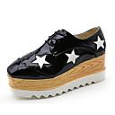 ราคาถูก รองเท้าแตะผู้หญิง-สำหรับผู้หญิง PU ฤดูใบไม้ผลิ รองเท้า Oxfords รองเท้าบู้ทส้นเตารีด สีดำ / สีเงิน / ผ้าขนสัตว์สีธรรมชาติ