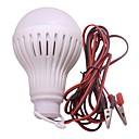 ราคาถูก ระบบ Video Door Phone-1pc 4 W หลอด LED กลม 500 lm E26 / E27 24 ลูกปัด LED SMD 5730 ฉุกเฉิน White 12 V / RoHs