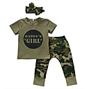 billige Sett med babyklær-Baby Jente Grunnleggende Trykt mønster Trykt mønster Kortermet Normal Bomull Tøysett Militærgrønn