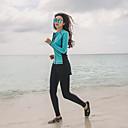 ราคาถูก จิ๊กซอว์3D-JIAAO สำหรับผู้หญิง ดำน้ำที่เหมาะกับสภาพผิว ชุดดำน้ำ การป้องกันรังสียูวี กันลม Full Body ซิปรูดด้านหน้า - การว่ายน้ำ การดำน้ำ ลายต่อ ฤดูใบไม้ร่วง ฤดูใบไม้ผลิ ฤดูร้อน / ยืด