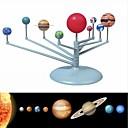 ราคาถูก ดาราศาสตร์ของเล่นและโมเดล-ป้องกันแดด Galaxy Starry Sky การจำลอง 1 pcs ชิ้น เปลือกหุ้มพลาสติก Toy ของขวัญ