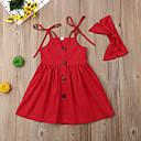 Χαμηλού Κόστους Φορέματα για κορίτσια-Μωρό Κοριτσίστικα Ενεργό / Βασικό Μονόχρωμο Αμάνικο Πάνω από το Γόνατο Βαμβάκι Φόρεμα Ρουμπίνι / Νήπιο