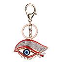 זול איילינר-שרשרת מפתחות עיניים אופנתי Fashion Ring תכשיטים עין הרע אדום עבור קזו'אל יומי