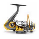 billiga TIllbehör till smådjur-Snurrande hjul 5.5/1 Växlingsförhållande+13 Kullager Hand Orientering utbytbar Spinnfiske / Drag-fiske - MS1000-4000