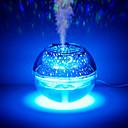 ราคาถูก เสื่อ&พรม-1pc คืนแสงไฟ LED USB มีพอร์ต USB / ความชื้น <5 V