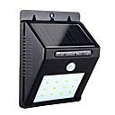 Χαμηλού Κόστους Εξωτερικές Άπλικες-1pc 4 W Ηλιακό φως τοίχου Παρακολούθηση ανίχνευσης κίνησης Ψυχρό Λευκό 3.7 V Εξωτερικός Φωτισμός / Αυλή / Κήπος 12 LED χάντρες