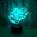 Χαμηλού Κόστους 3D φώτα τη νύχτα-1pc 3D Nightlight / Νυχτικό φως νυχτών RGB USB Αλλάζει Χρώμα / Με θύρα USB <5 V