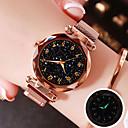 ราคาถูก กระเป๋า Totes-สำหรับผู้หญิง นาฬิกาควอตส์ นาฬิกาอิเล็กทรอนิกส์ (Quartz) ตารางไขว้ สไตล์ สแตนเลส ดำ / ฟ้า / ม่วง 30 m กันน้ำ นาฬิกาใส่ลำลอง เท่ห์ ระบบอนาล็อก Magnetic แฟชั่น - สีดำ สีม่วง ทองกุหลาบ / หนึ่งปี