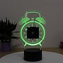 זול הד פיס למסיבות-שעון מעורר אנלוגי מתכת LED 1 pcs