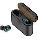 Χαμηλού Κόστους TWS Αληθινά ασύρματα ακουστικά-αληθινό q32 tws αληθινά ασύρματα ακουστικά bluetooth 5.0 ακουστικά για ακουστικά χέρια δωρεάν μουσική κλήσης με μπαταρία 1500mah φόρτιση κουτί τροφοδοσίας για smartphone