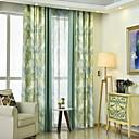 זול כיסויי שולחן-עכשווי Blackout שני פנאלים וִילוֹן סלון   Curtains