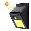 ราคาถูก ไฟติดผนังภายนอก-Zdm 1 ชิ้นซังร่างกายมนุษย์เหนี่ยวนำโคมไฟติดผนังพลังงานแสงอาทิตย์ควบคุมแสงแสงกลางแจ้งโพลีซิลิคอน ip55 กันน้ำกันฝุ่นป้องกันฟ้าผ่าประหยัดพลังงานไฟกลางคืน