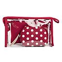Χαμηλού Κόστους Βαλίτσες Καμπίνας-PVC Φερμουάρ Τσάντα καλλυντικών Συμπαγές Χρώμα Καθημερινά Σκούρο μπλε / Ουρανί / Ροζ / Φθινόπωρο & Χειμώνας