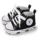 Χαμηλού Κόστους Παιδικές μπότες-Αγορίστικα / Κοριτσίστικα Πρώτα Βήματα Πανί Αθλητικά Παπούτσια Βρέφη (0-9m) / Νήπιο (9m-4ys) Μπλε Απαλό / Αμύγδαλο / Λεοπαρδαλί Άνοιξη / Φθινόπωρο