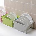 ราคาถูก ที่จัดเก็บของในครัว-1pc ราว & ที่จับ Plastics อุปกรณ์เก็บรักษา สำหรับเครื่องทำอาหาร