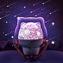 billige Projektorlys-Brelong-stjerneprojektor nattlys 360-graders roterende kjæledyrstjerne lyser 5 lysstyrkejusteringer