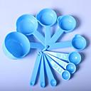 billige Lagring og oppbevaring-Plast Verktøy Kjøkken & Spising Skje Verktøy Måleinstrumenter Kreativ Kjøkkenredskaper Verktøy Multifunktion For kjøkkenutstyr Originale kjøkkenredskap 1set