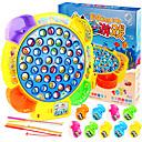 baratos Molinetes de Pesca-Brinquedos de pesca Interação pai-filho Revestimento em Plástico Crianças Todos Brinquedos Dom