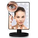 billige Speil-Kosmetiske speil LED Lys / Lett å bære / Ungdom Sminke 1 pcs ABS Kvadrant Pleie / Voksen / Daglig Tradisjonell / Mote Skole / Stevnemøte / Feriereise Hverdagssminke Fritid / hverdag Praktiskt