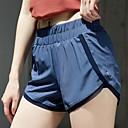 billige Moteøreringer-Dame Shorts til jogging Elastisk midje sport Shorts 3/4 Tights Bunner Løp Trening Pustende Fort Tørring Myk Ensfarget Svart Hvit Gul Navyblå / Mikroelastisk / Dusty Blue / Svettereduserende