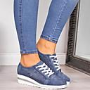 Χαμηλού Κόστους Γυναικεία Πέδιλα-Γυναικεία Αθλητικά Παπούτσια Επίπεδο Τακούνι Στρογγυλή Μύτη PU Καλοκαίρι Μαύρο / Πράσινο / Μπλε