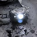 Χαμηλού Κόστους Εξτένσιον από Ανθρώπινη Τρίχα-Φακοί Κεφαλιού LED LED Εκτοξευτές 4.0 τρόπος φωτισμού Ανθεκτικό Ελαφρύ Κατασκήνωση / Πεζοπορία / Εξερεύνηση Σπηλαίων Καθημερινή Χρήση Ποδηλασία Λευκό Χρώμα Πηγής Φωτός Μαύρο Λευκό Βυσσινί